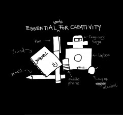 The 7 Essential Tools For Creating Creativity